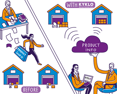 kyklo Data sharing to channel partners